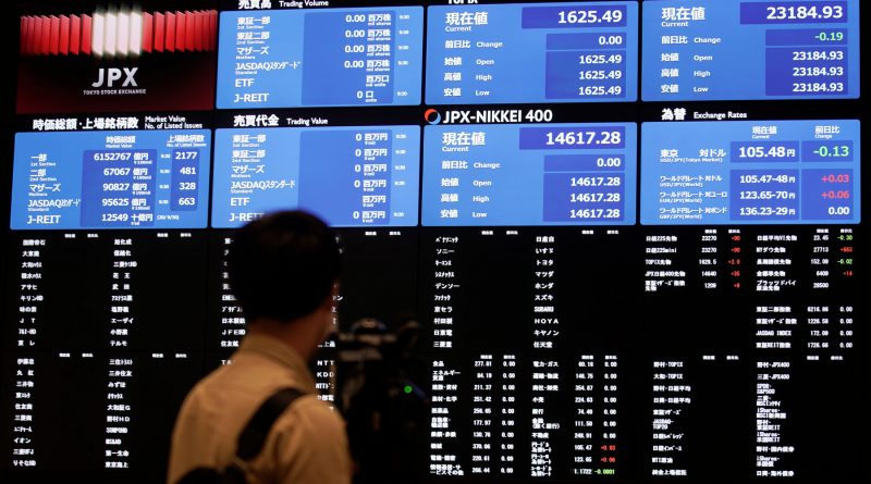 What Purchases You In Securities Market
