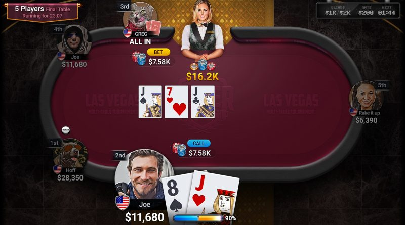 The Secret Of The Insiders On Online Casino Uncovered